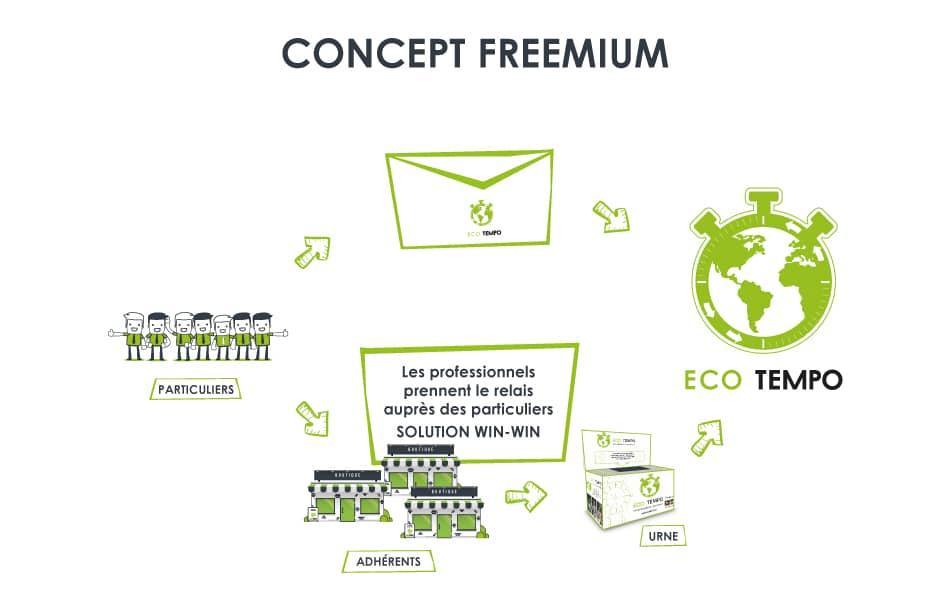 Concept-Freemium-